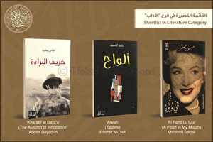 Sheikh Zayed Book Award's Eleventh Session Contenders in �Literature� and �Children's Literature� re ...