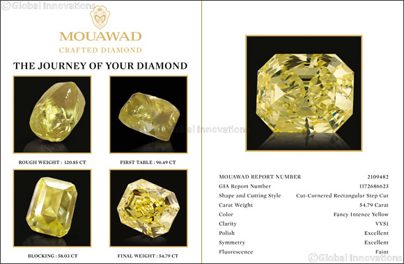 The Mouawad Crafted Diamond Promise