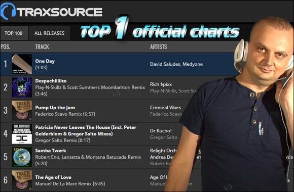Dj David Saludes The Spanish DJ, Based in Dubai is TOP 1 in the World