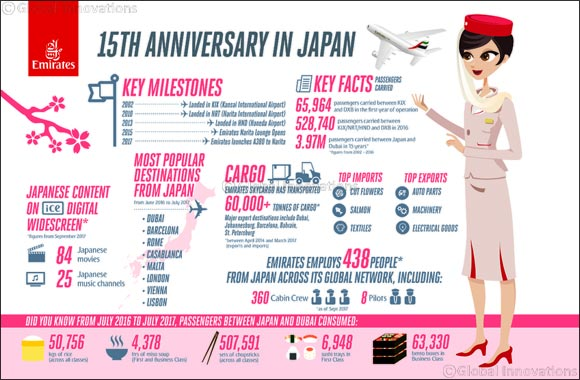 Emirates marks 15th year of connecting Japan to the world