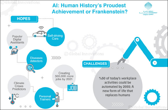 AI: Human History's Proudest Achievement or Frankenstein?