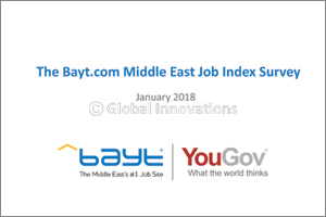 Nearly 9 in 10 Companies in the UAE Will Be Hiring in the Next 12 Months, Reveals a Bayt.com and You ...