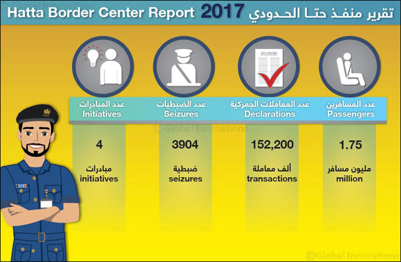 1.75m passengers used Hatta crossing last year