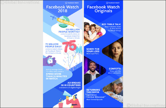Facebook Watch: What We've Built & What's Ahead