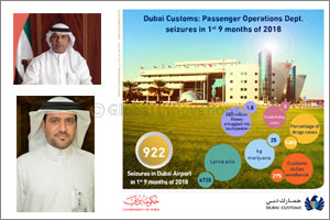 Dubai Customs discusses means of growth with businesses in Dubai'