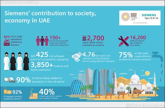 Siemens outlines economic, societal contribution to UAE in new report