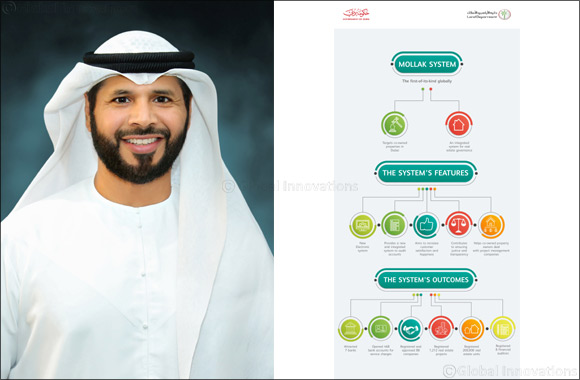 DLD launches integrated system for real estate governance