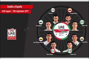 UAE Team Emirates Full of Confidence as It Reveals a Solid Squad Ahead of the Vuelta a Espana