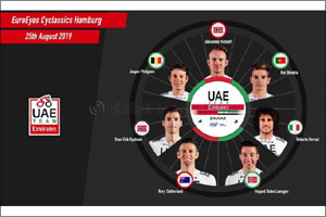 UAE Team Emirates Heads to Germany for Euroeyes Cyclassics Hamburg and Deutschland Tour