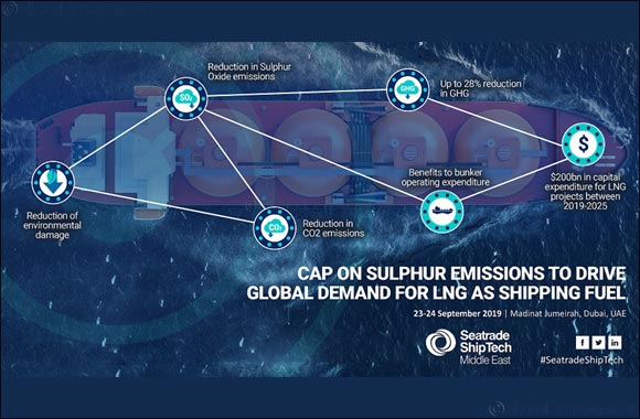 Cap on sulphur emissions to drive global demand for LNG as shipping fuel