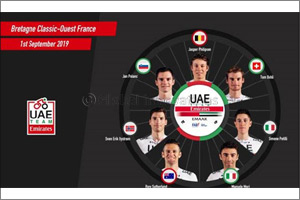 UAE Team Emirates Set for a French Revolution as It Heads to the Bretagne Classic-quest France
