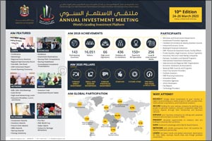 Headline: UAE all set for 10th edition of Annual Investment Meeting