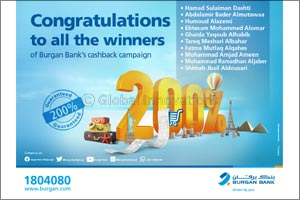 Burgan Bank Announces the Third and Last Batch of Winners of its 200% Cash Back Draw