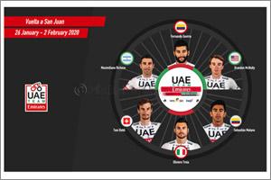 Fernando Gaviria Leads UAE Team Emirates at Vuelta a San Juan