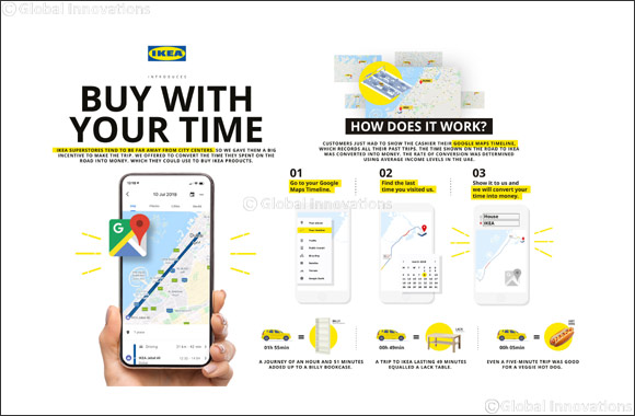 Now at IKEA Dubai you can buy with your time. IKEA's latest innovation converts the time you spent travelling to IKEA into currency.