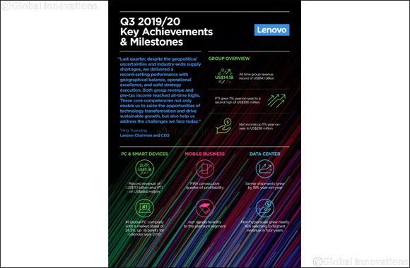 Lenovo Delivers Record Setting Q3 Performance With All Time Revenue and PTI Highs