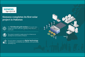 Siemens Completes Its First Solar Project in Pakistan