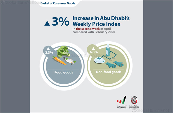 SCAD:  Abu Dhabi's Weekly Price Index Falls by 0.7% in the Second Week of April