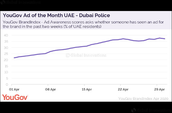 Public Service Messages from Dubai Police Strike a Chord with UAE Residents Amid the Ongoing COVID-19 Crisis