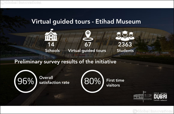 Dubai Culture Welcomes More Than 2,300 Students in Virtual Guided Tours at Etihad Museum in the First Month of Its Launch