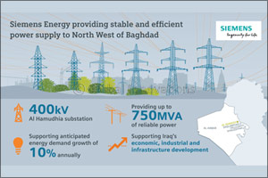 Siemens Energy signs Al Hamudhia 400kV Substation contract with Iraqi Ministry of Electricity