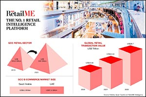 US$25 Trillion Global Retail Industry Transforms amid COVID-19