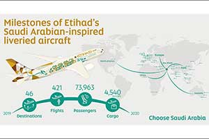 Etihad Airways Celebrates Its Pledge To the Kingdom of Saudi Arabia on Their 90th National Day