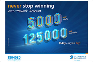 """""""Burgan Bank Announces Names of the Daily Lucky Winners of Yawmi Account Draw"""