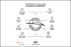 INFINITI of Arabian Automobiles Wants You Driving Your Dream Car, Launches �Sign and Lease in a Hear ...
