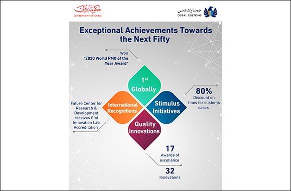 Dubai Customs: Exceptional Achievements in 2020 Despite Coronavirus Challenges
