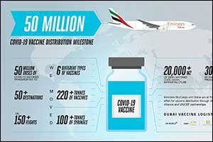 Emirates Skycargo Becomes First Air Cargo Carrier to Deliver 50 Million Doses of Covid-19 Vaccines t ...