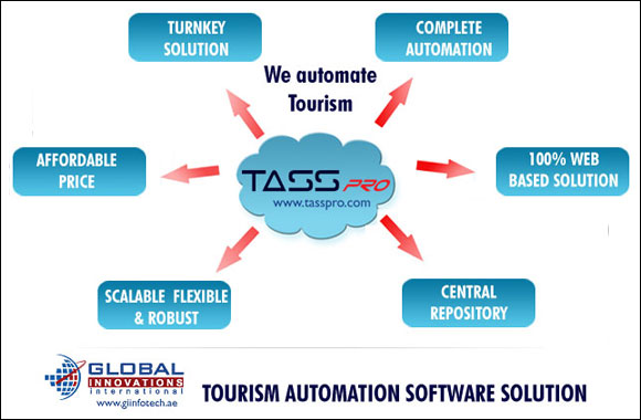 TASS-PRO – Dynamic Tool for Vision Tourism 2020